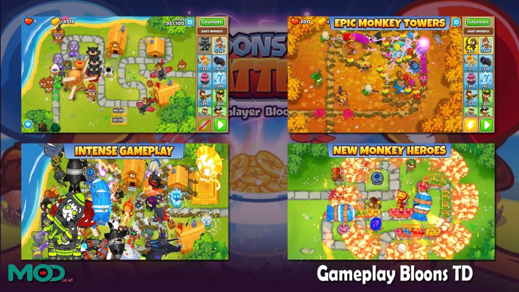 Gameplay Bloons TD